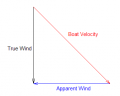 ApparentWindVectorDiagram.PNG